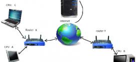 دانلود مقاله ترجمه شده TCP چند مسیری: یک طرح کنترل تراکم و مسیریابی به منظور استفاده از تنوع مسیر در اینترنت