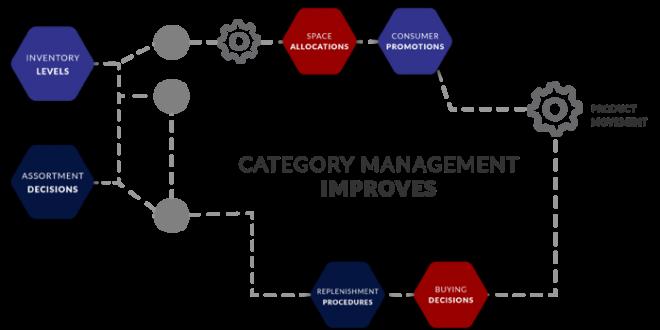 پایان نامه کارکردهای مدیریت دانش با تکنولوژی مدیریت روابط مشتری با نقش میانجی عملکرد سازمانی